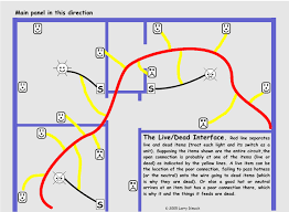 open ground wiring diagram open wiring diagrams instruction