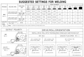 Welder Resumes Examples by Welding And Fabrication Engineer Resume Virtren Com
