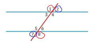 Same Side Interior Angles Definition Geometry Alternate Exterior Angles Definition U0026 Theorem Video U0026 Lesson