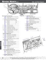 series ii iia iii electrical dash land rover parts rovers