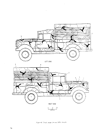 military vehicle camouflage patterns