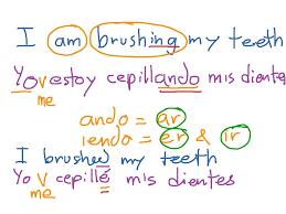 reflexive verbs with preterite or present progressive language
