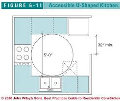 Kitchen Floor Plans Designs 64 Best Accessible Floor Plans And Design Images On Pinterest