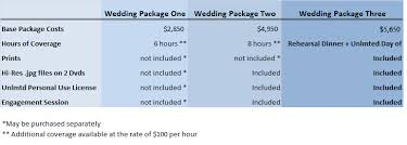 wedding photographer prices wedding photographer prices amazing wedding photography cost