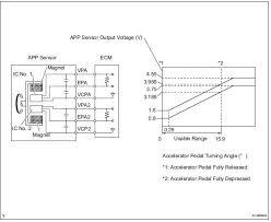 hd wallpapers qg18de engine wiring diagram aemobilewallpapersh gq