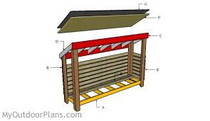 Free Wooden Shed Designs by Free Wood Shed Plans Myoutdoorplans Free Woodworking Plans And