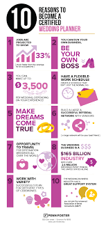 become a wedding planner certified wedding planner infographic penn foster career school