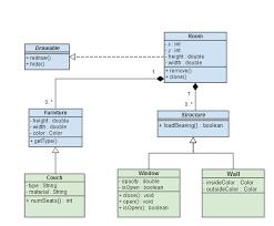 best visio alternatives top 5 software for creating uml diagram