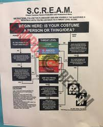 Scream Halloween Costume Umass Amherst Deploys Scream Threat Level Flow Chart Halloween