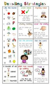 free guided reading lesson plan template sample reading