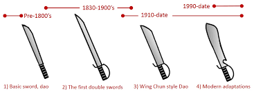 different types of kitchen knives and their uses wing chun knife form bart cham dao