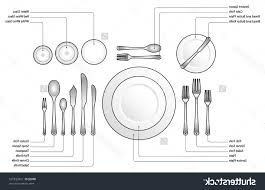 place setting template beauteous formal table settings diagram place setting formal table