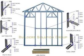 design of light gauge steel structures pdf light gauge steel framing details pdf www lightneasy net
