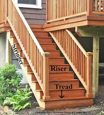 deck deck stair railing for safety u2014 pacificrising org