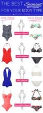 best 25 body shapes ideas on pinterest types of body shapes