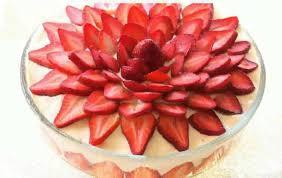 cake decorating ideas with fruit youtube