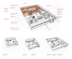 quadrangle dwellings analysis for service community major