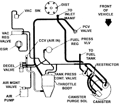 chevy cavalier i need a vacuum diagram for routing new vacuum lines