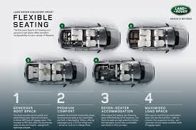 land rover discovery sport what you need to