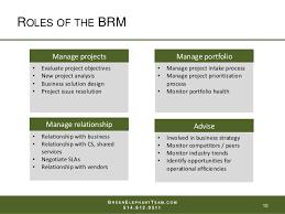 Restaurant Owner Job Description For Resume Sample Business Manager Job Description Director Of Business