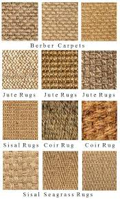 Types Of Rugs Why A Natural Fiber Rug Is Essential For Pulling Off A Swedish