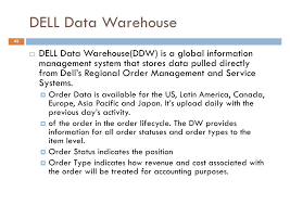 Data Warehouse Resume Sample by Data Warehouse Order Management