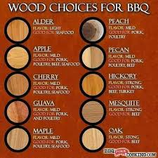 best 25 wood types ideas on woodworking wood types