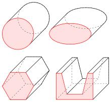 oberfläche zylinder zylinder geometrie
