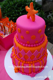 Tropical Theme Birthday Cake - the baking sheet 06 01 2011 07 01 2011