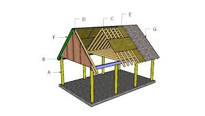 Car Port Plans Carport Myoutdoorplans Free Woodworking Plans And Projects
