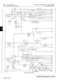 john deere stx38 wiring diagram annavernon for john deere wiring