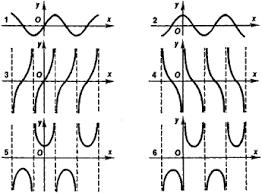calculus under construction aceptional tutoring