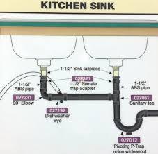 kitchen sink drain parts diagram american standard kitchen sink best of kitchen sink drain parts