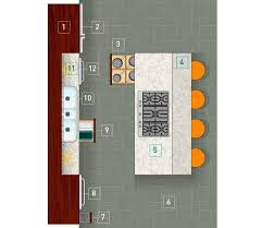 kitchen layout guide design ideas for a one wall kitchen