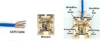 cat5 phone jack wiring diagram gooddy org