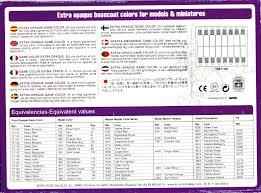 paint range compatibility chart pdf grey bronze