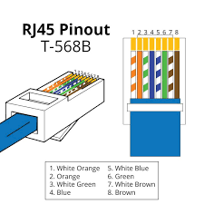 a rj45 connector is a modular 8 position 8 pin connector used for