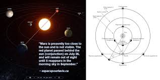Montana how fast does the earth travel around the sun images Nibiru is inside earth 39 s orbit your own world usa jpg