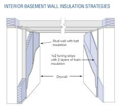 how to insulate wall mounted air conditioner buckeyebride com