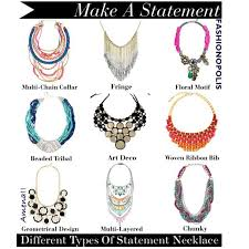 necklace types images Different types of statement necklace dream closet pinterest jpg
