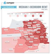 apartment average rent for 1 bedroom apartment home design
