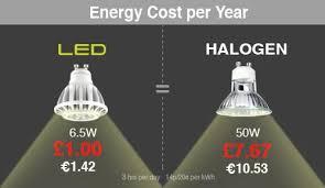 halogen light bulbs vs incandescent why led integral led