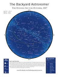 Backyard Astronomers Guide The Backyard Astronomer Home Facebook