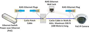 rj45 pinout wiring diagrams for cat5e or cat6 cable at network