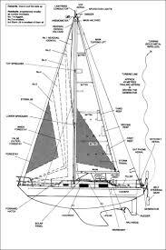 boat design specs u0026 plans berrimilla