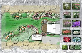 Cottage Gardening Ideas Cottage Garden Design Ideas Photos