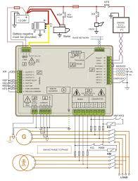 auto transfer switch wiring diagram dolgular com