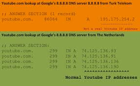 Google Public Dns Server Traffic by Turkey Hijacking Ip Addresses For Popular Global Dns Providers