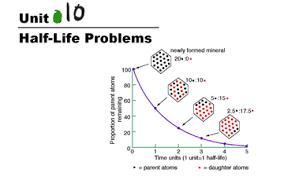 unit 10 half life problems educreations
