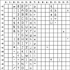 Hex Ascii Table Character Sets And Fonts Provided By The Api
